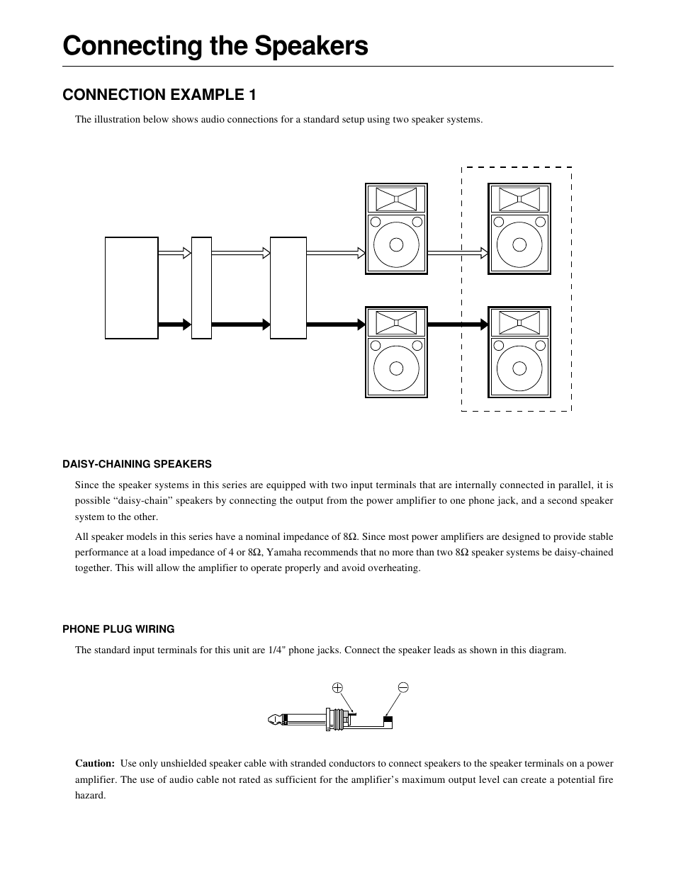 Speaker Input Terminal Diagram Connection Connecting The Speakers Example Yamaha Iva Oak User Manual Page 954x1235