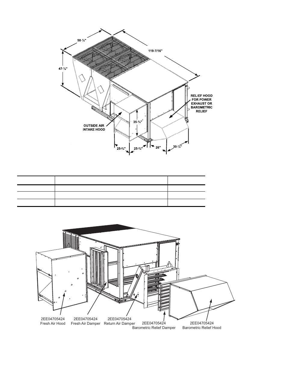 Figure 10 - downflow economizer hood detail, Table 19: economizer
