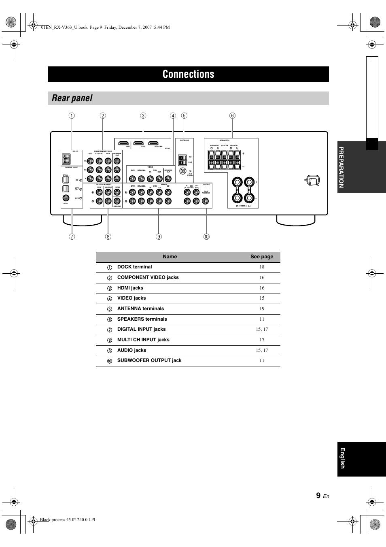 yamaha rx v363bl manual