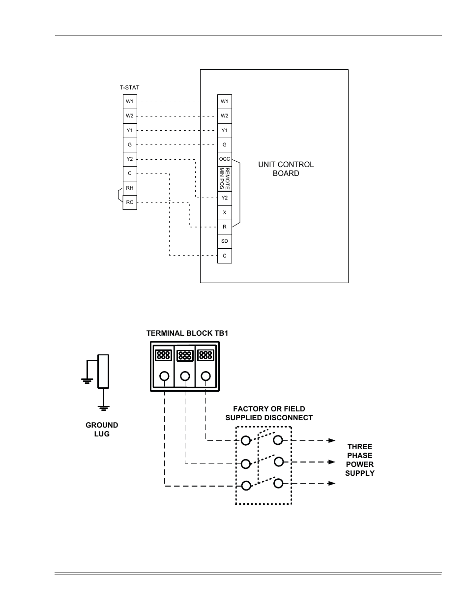 Figure 17 Field Wiring 24 Volt Thermostat York Dj150 User Manual Page 19 52