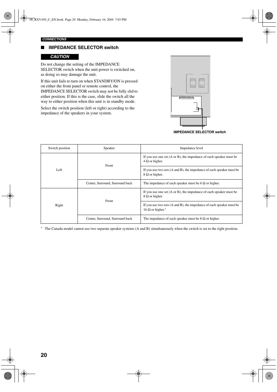 yamaha rx v450 user manual page 24 75 original mode rh manualsdir com Yamaha Owners ManualDownload Yamaha 701 Remote Control Manual