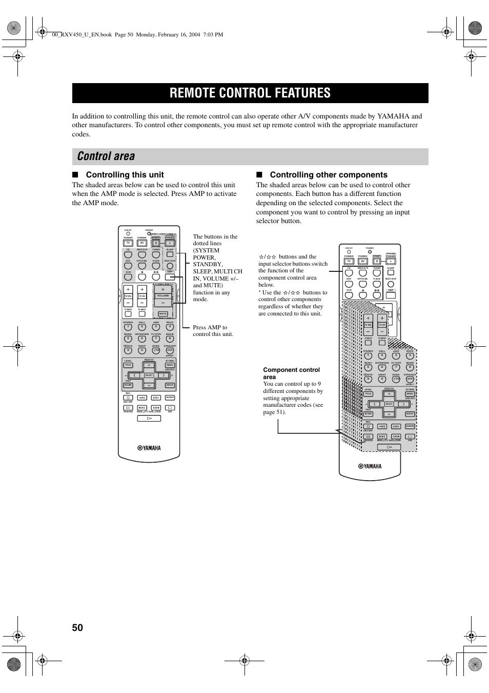 remote control features control area controlling this unit rh manualsdir com Yamaha Owner's Manual Yamaha Electronics Manuals