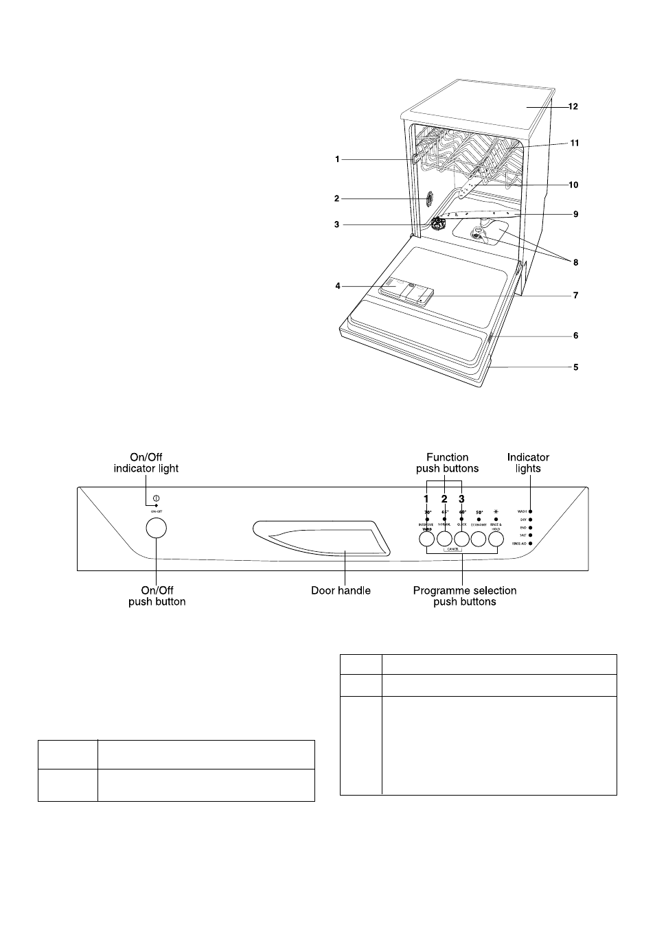 the control panel description of the appliance zanussi de 6850 rh manualsdir com