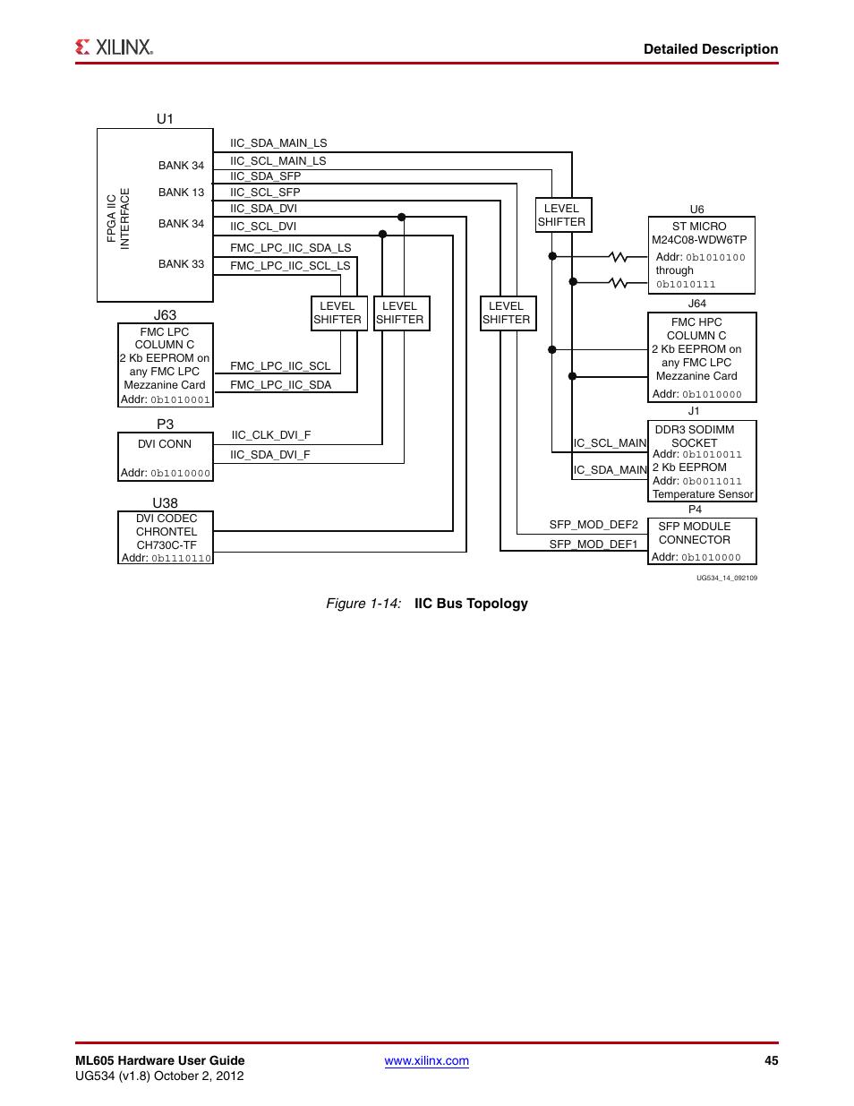 Figure 1-14 | Xilinx ML605 User Manual | Page 45 / 96 on