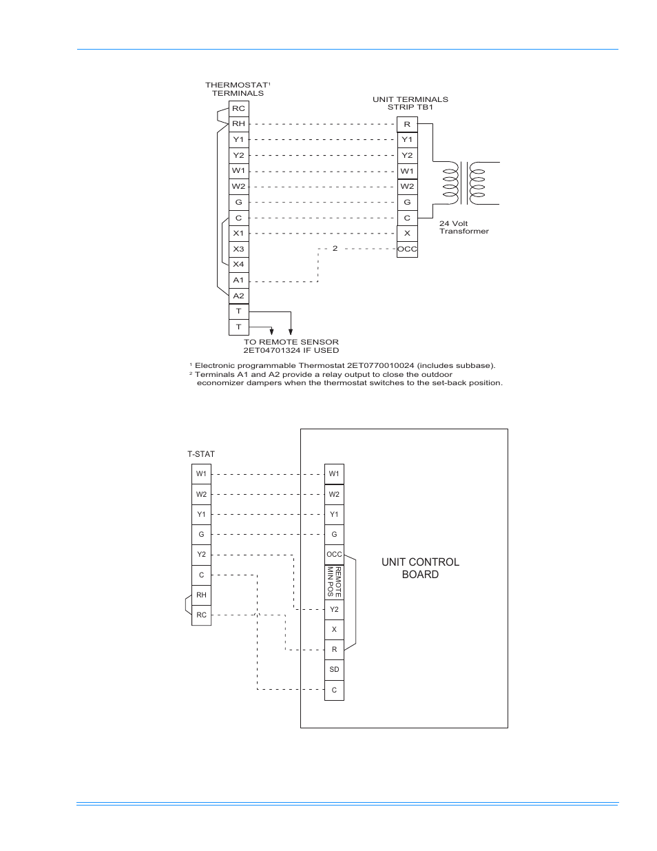 Figure 17 Electronic Thermostat Field Wiring 18 York 24 Volt Dm150 User Manual Page 60