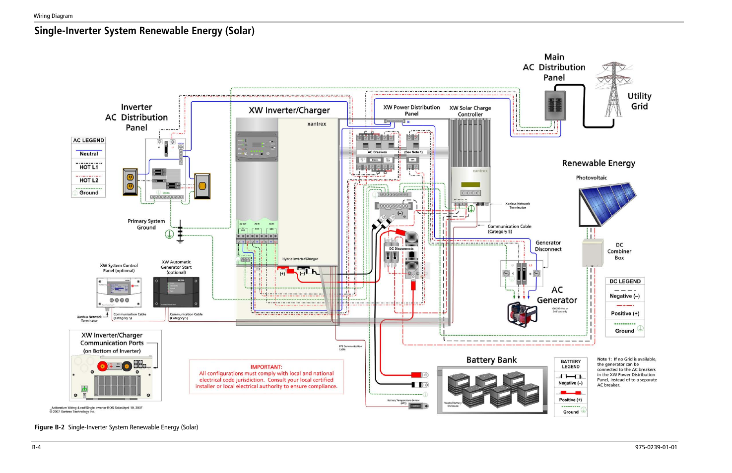 xantrex inverter charger wiring diagram free download