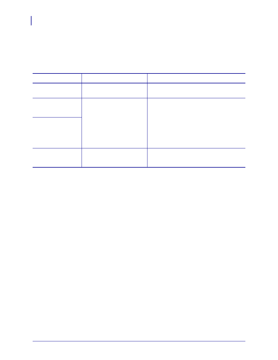 Ribbon problems | Zebra ZM400 User Manual | Page 118 / 146