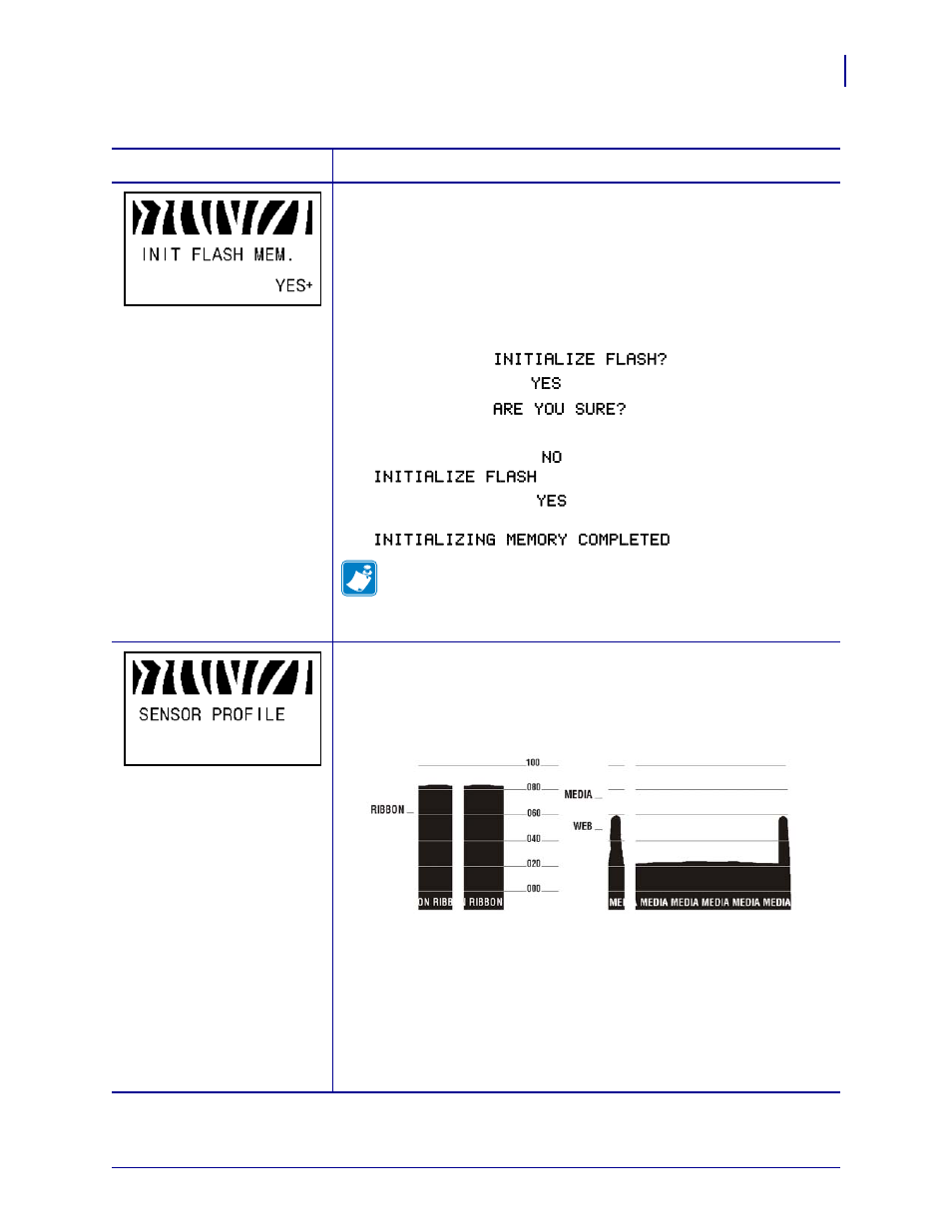 Zebra ZM400 User Manual | Page 81 / 146 | Also for: ZM600