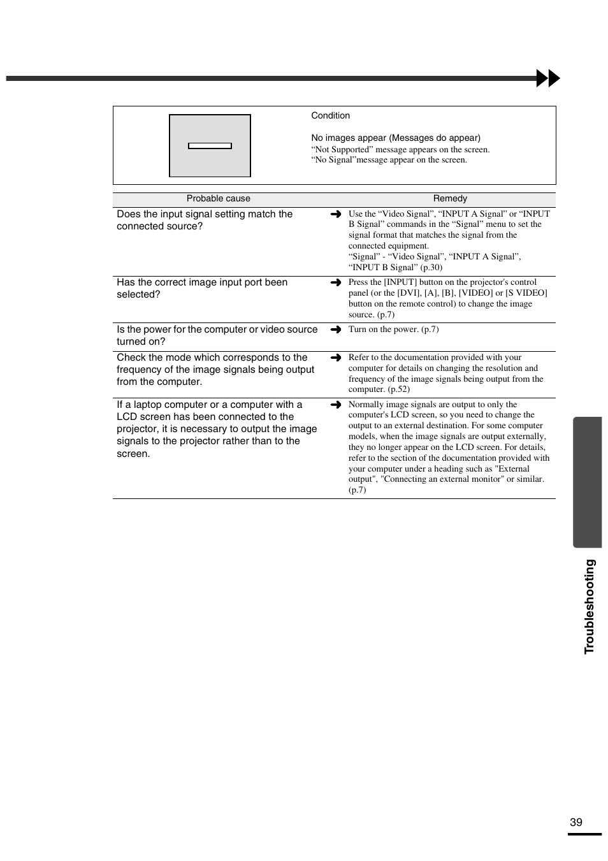 P 39, Troub leshooting | Yamaha LPX-500 User Manual | Page 43 / 80