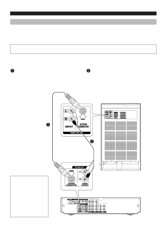 Connections, E-12, Input system connector   Yamaha AV1 User Manual ...