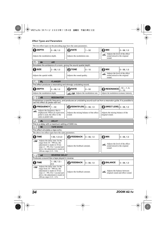 Zoom user manual user guide manual that easy to read zoom a2 1u zoom a2 1u user manual page 34 43 original mode rh manualsdir com zoom b1 user manual zoom f4 user manual fandeluxe Image collections