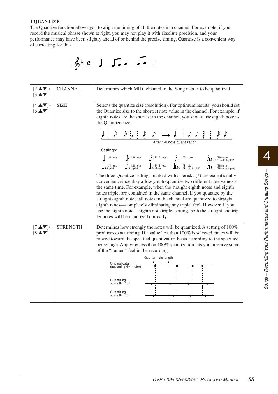 Yamaha CLAVINOVA CVP-509 User Manual   Page 55 / 104   Also