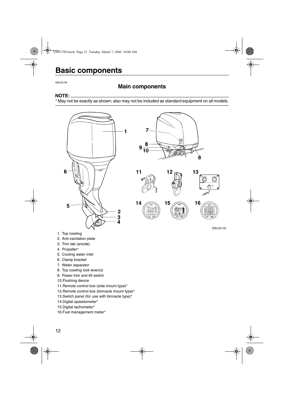 Basic components, Main components | Yamaha LF225 User Manual | Page 18 / 94