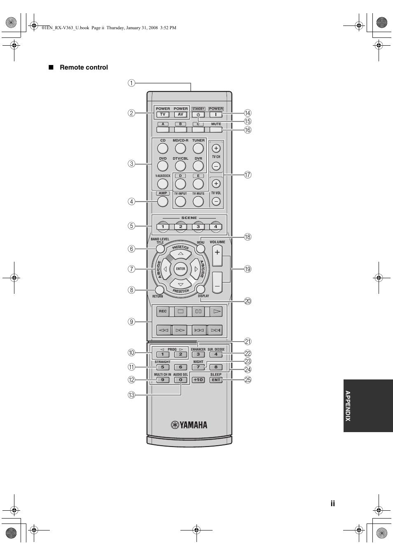 remote control yamaha htr 6130 user manual page 70 77 rh manualsdir com yamaha htr 6130 manual french yamaha htr-6130 manual