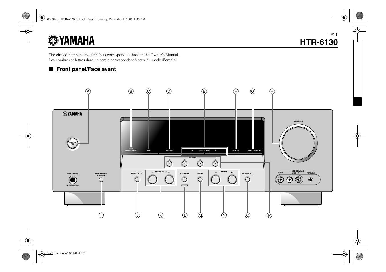 controls diagram front panel htr 6130 yamaha htr 6130 user rh manualsdir com yamaha htr 6130 user manual download yamaha htr 6130 user manual download