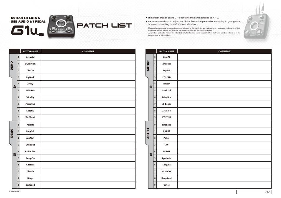 patch list zoom g1u user manual page 16 21 original mode rh manualsdir com Kodak 3X Optical Zoom Manual zoom g1u manual español