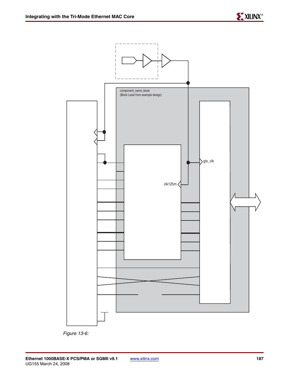 Figure 13-6, Iob logic | Xilinx 1000BASE-X User Manual