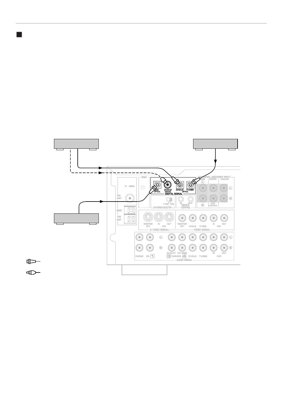 ... Array - preparation yamaha rx v795 user manual page 20 92 original mode  rh manualsdir com