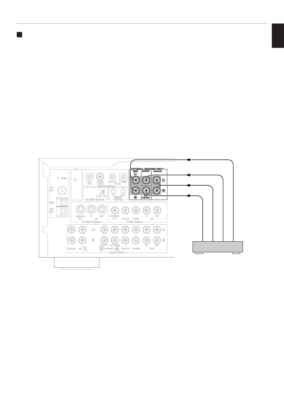 yamaha rx v795 manual