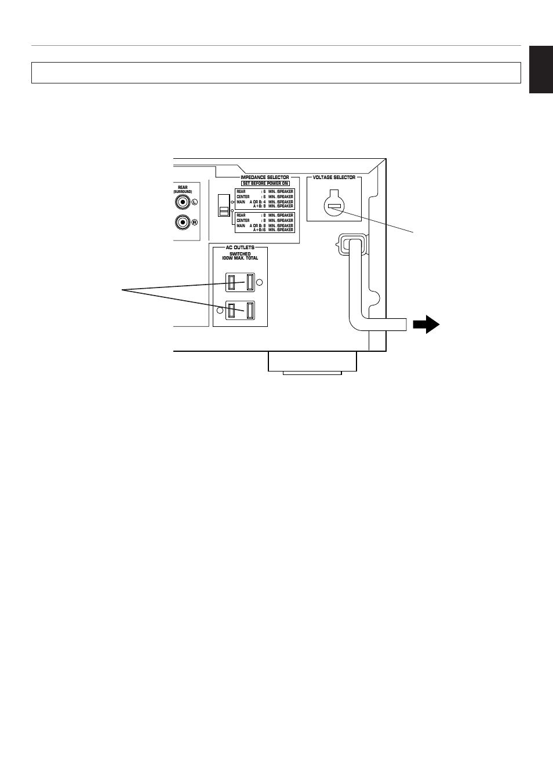 plugging in this unit english ac outlet s yamaha rx v795 user rh manualsdir com yamaha rx v795 manual pdf yamaha rx-v795 owner's manual