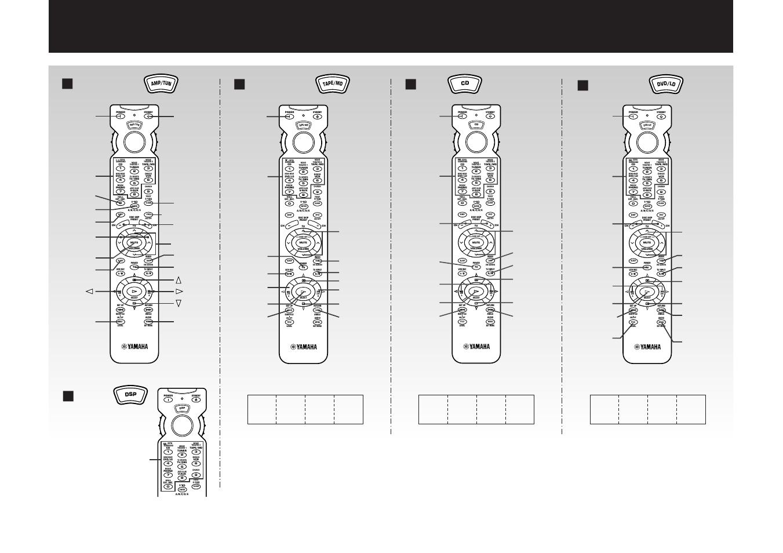 quick reference card amp tun tape md yamaha rx v795 user manual rh manualsdir com yamaha rx v795 manual pdf yamaha rx v795 manual