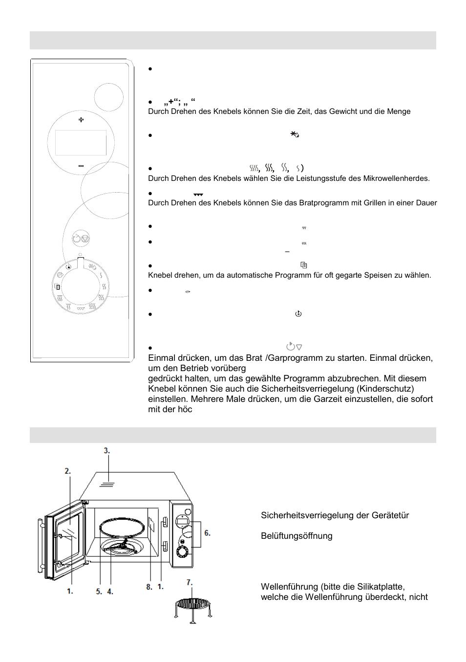 Bedienungshinweise, Diagramm des mikrowellenherdes | Gorenje SMO-20 ...