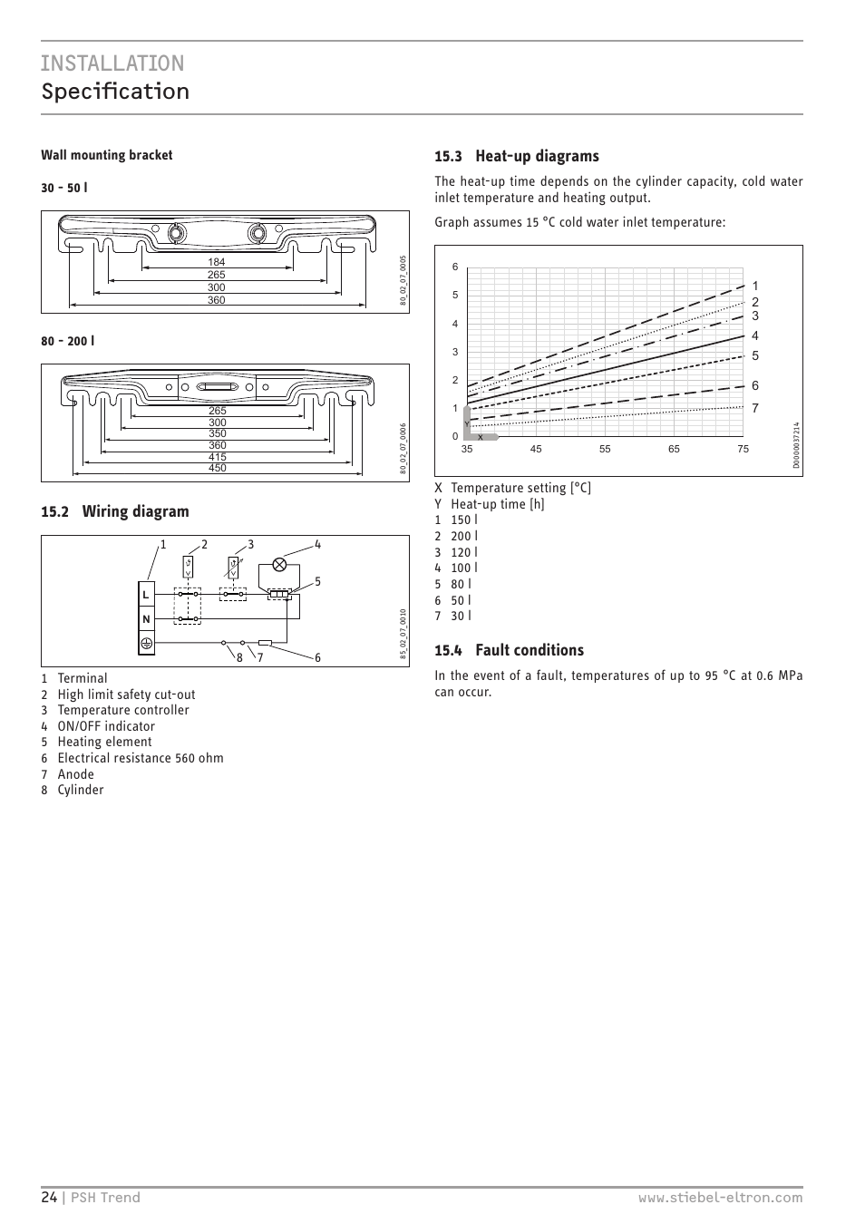 Installation Specification 2 Wiring Diagram 3 Heatup Diagrams. Installation Specification 2 Wiring Diagram 3 Heatup Diagrams Stiebel Eltron Psh 30 Trend User Manual Page 24 92. Wiring. High Temperature Wiring Diagram For Cut Out At Scoala.co