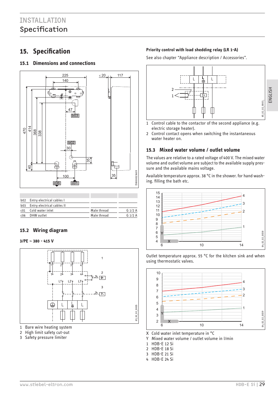 installation specification 15  specification, 1 dimensions and connections,  2 wiring diagram | stiebel eltron hdb-e si с 01 02 2013 user manual | page  29 /