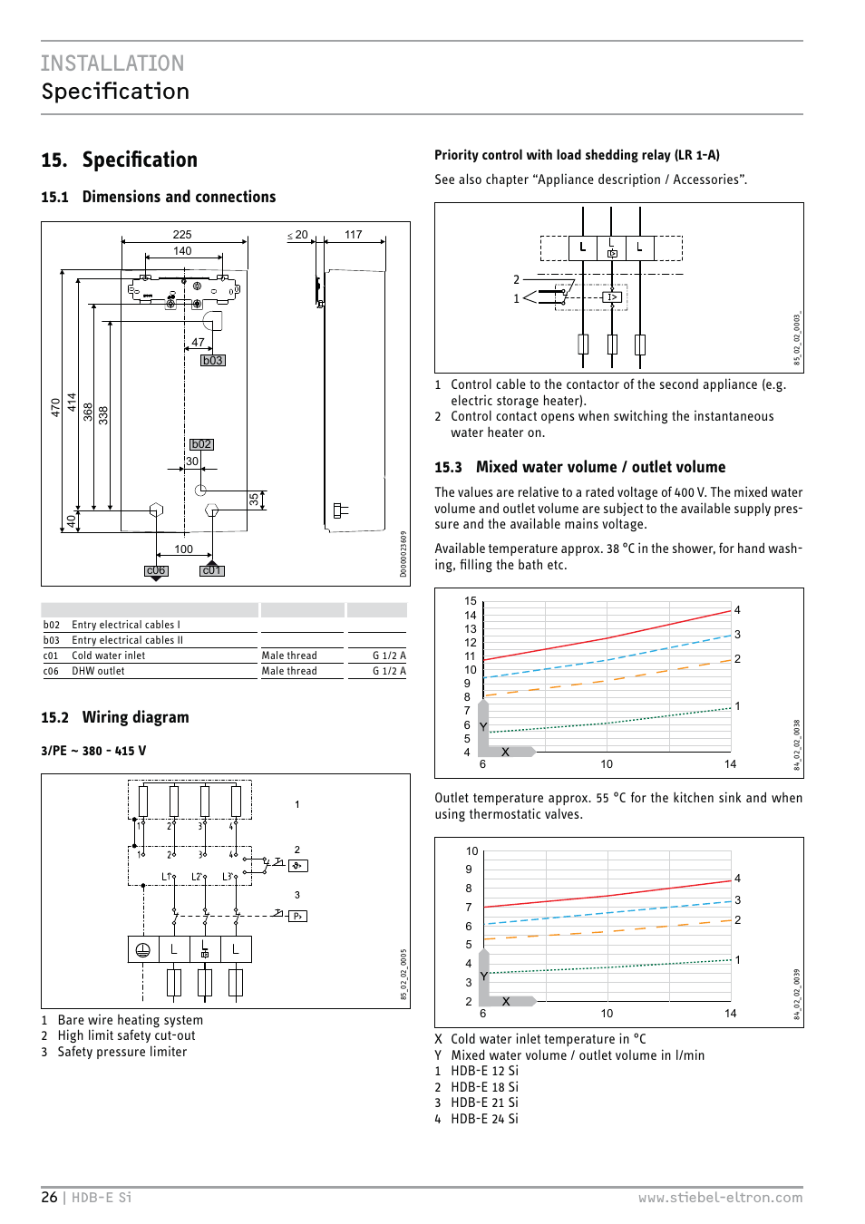 Installation Speci Cation 15 1 Dimensions And. Installation Speci Cation 15 1 Dimensions And Connections 2 Wiring Diagram Stiebel Eltron Hdbe Si 01112012 31012013 User Manual. Wiring. High Temperature Wiring Diagram For Cut Out At Scoala.co