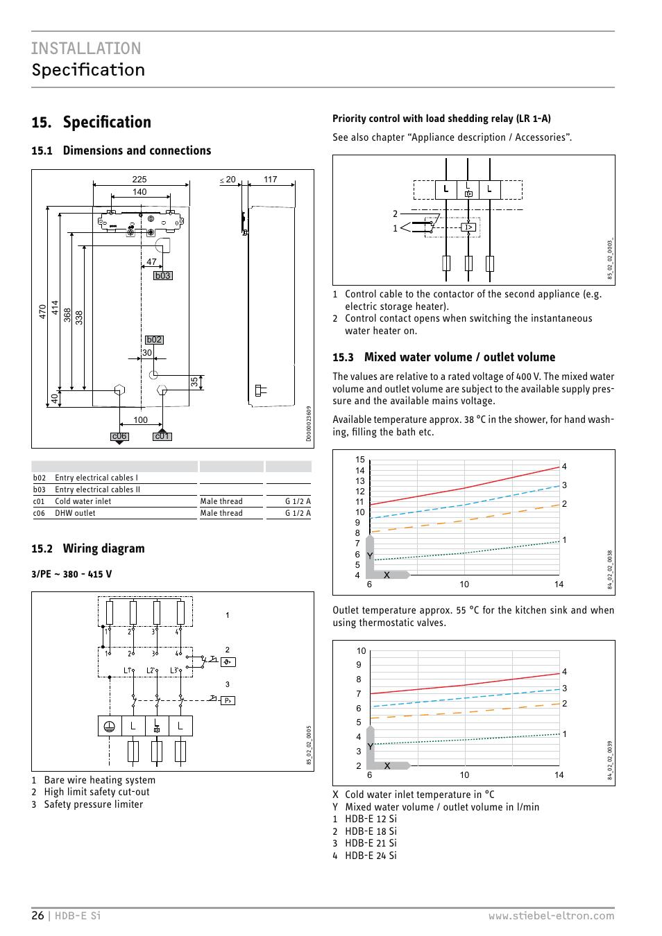 Installation Speci U00f0cation 15  Speci Ufb01cation  1 Dimensions