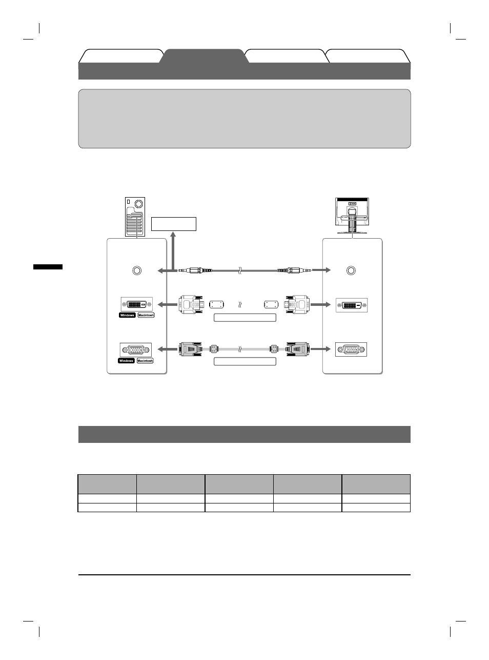 conexi n de los cables resoluciones frecuencias compatibles eizo rh manualsdir com Eizo Monitors Review Eizo Assins