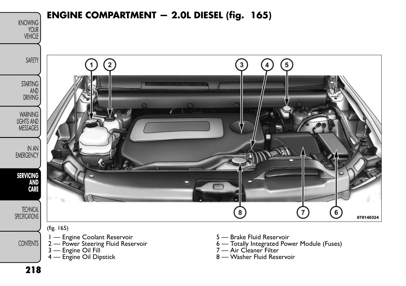Fiat Freemont User Manual Page 225 267 Engine Coolant