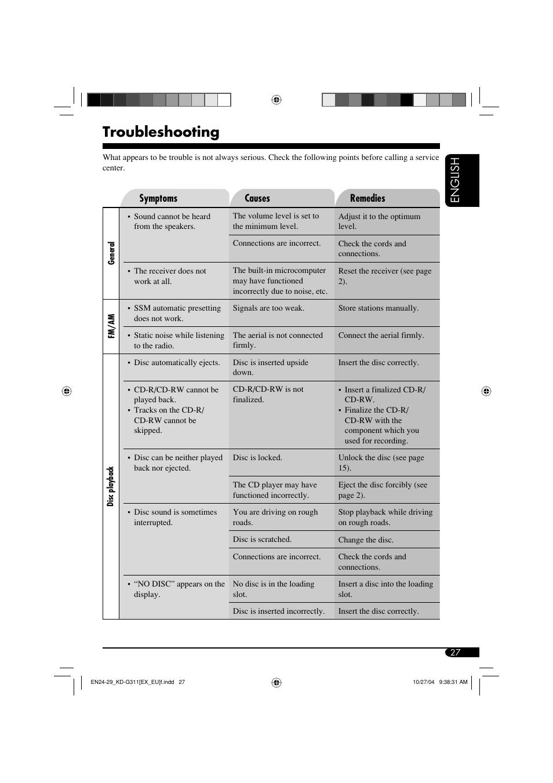 Troubleshooting, English | JVC KD-G311 User Manual | Page 27 / 86