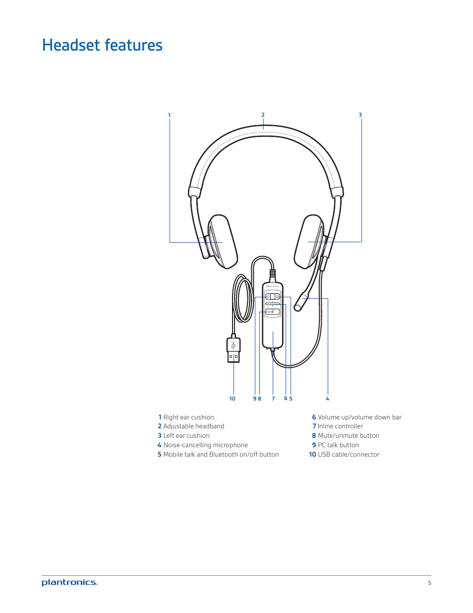 headset features
