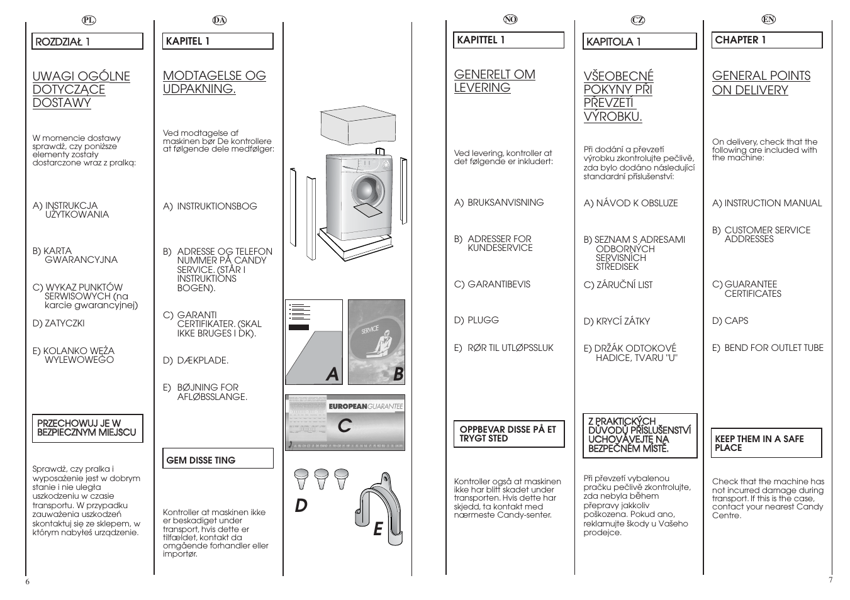 Ea B C Candy Cs1105 16s User Manual Page 4 37 Original Mode
