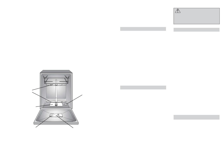 Peinture Pour Lave Vaisselle fig. a | candy cds 120 x user manual | page 32 / 73