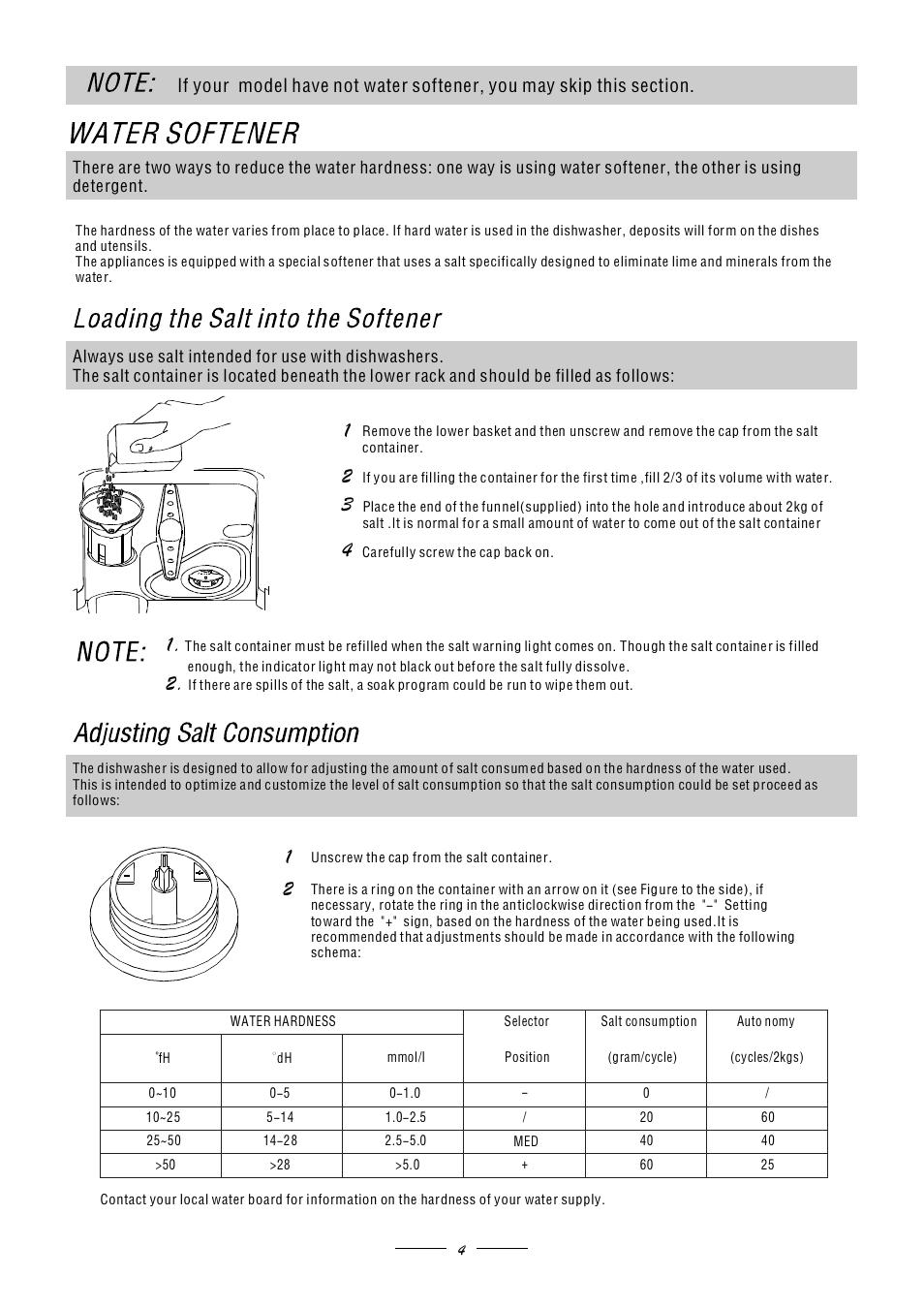 Candy CSF 4590 E User Manual | Page 6 / 15