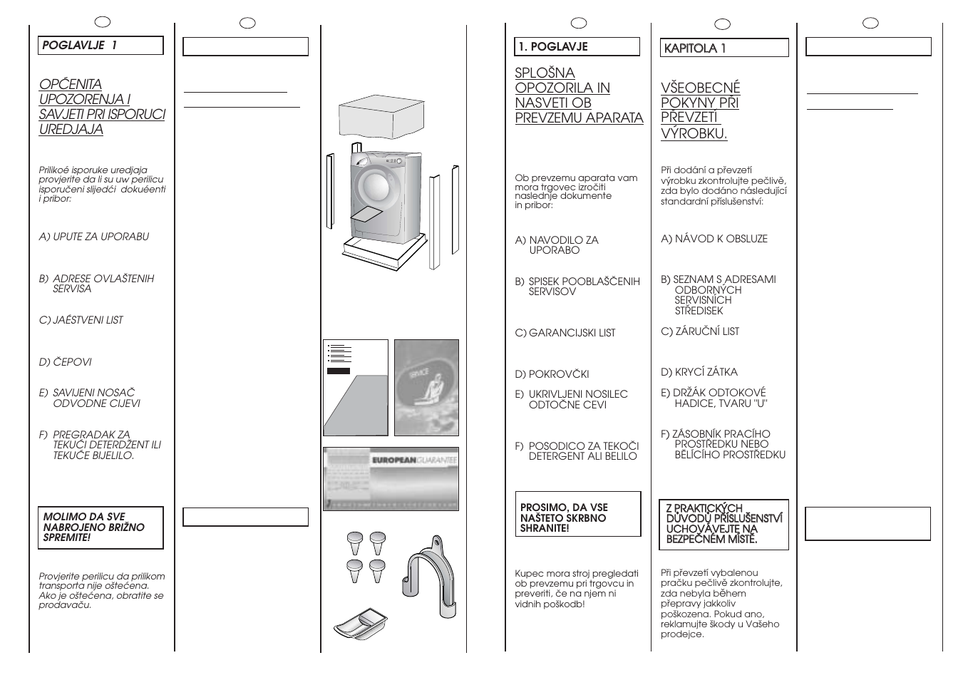 Ea b c f   Candy GO F106-16S User Manual   Page 4 / 41