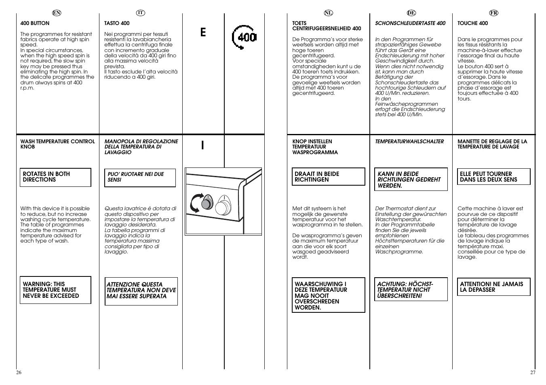 Température Machine À Laver candy aquamatic 8t user manual | page 14 / 33