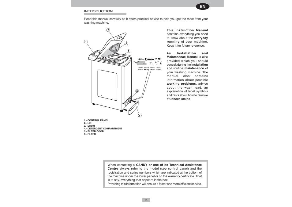 candy cts 83 t user manual 12 pages rh manualsdir com candy grando vita washing machine instruction manual candy nova washing machine user manual