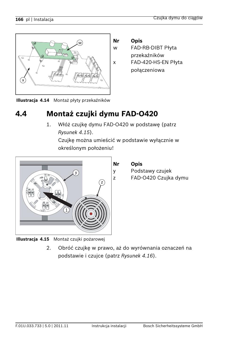 4 Montaz Czujki Dymu Fad O420 Bosch Fad 420 Hs En Duct Smoke