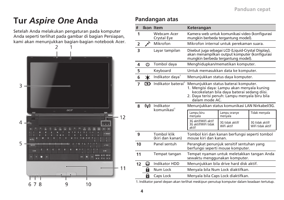 acer aspire user manual critique Amazoncom: manual for acer aspire one acer aspire r13 / v15 please refer the user manual before use.