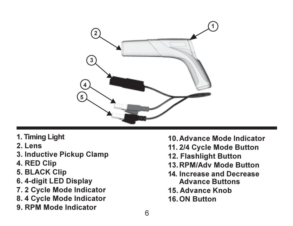 actron advance timing light cp7528 user manual page 7 26 rh manualsdir com  actron cp7529 manual