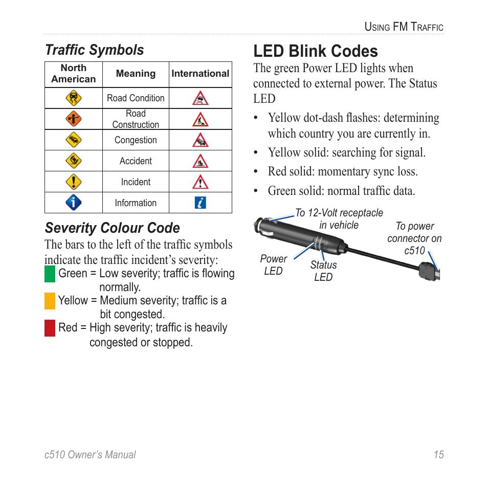 Led blink codes, Traffic symbols, Severity colour code | Garmin ...