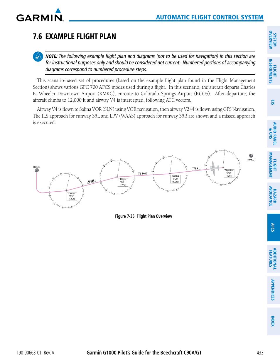 King Air Flight Manual Lear Peterbilt Fuse Box Array 6 Example Plan Automatic Control System Figure 7 35 Rh Manualsdir Com