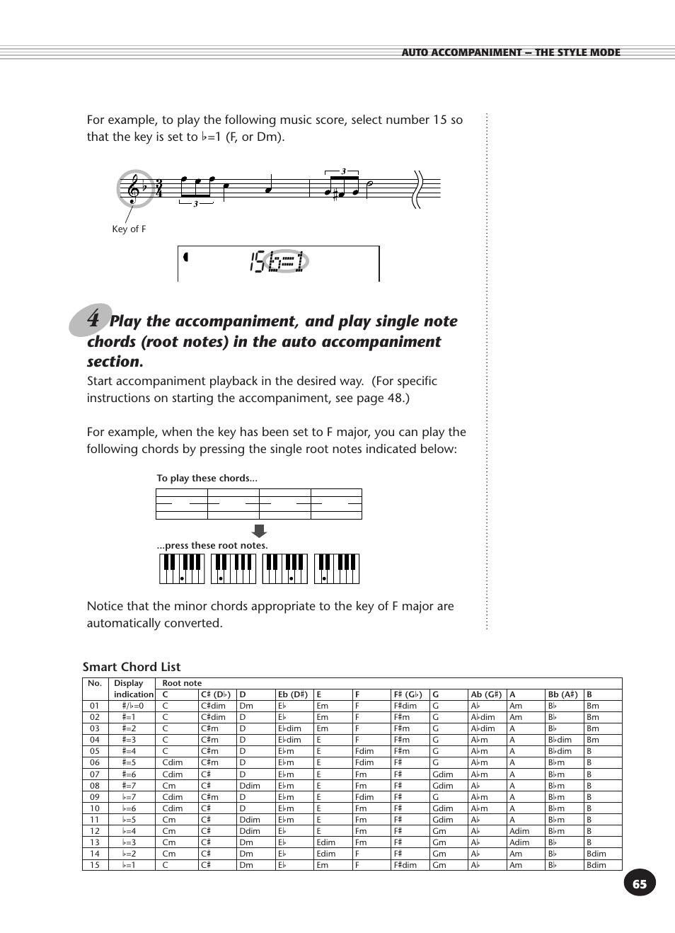 smart chord list yamaha psr 340 user manual page 65 128 rh manualsdir com manual de yamaha psr 340 en español Yamaha PSR S750