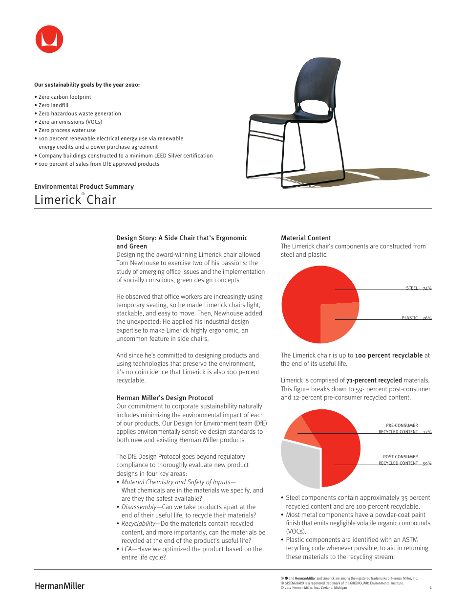 Herman Miller Limerick Chairs - Environmental Product Summary User ...