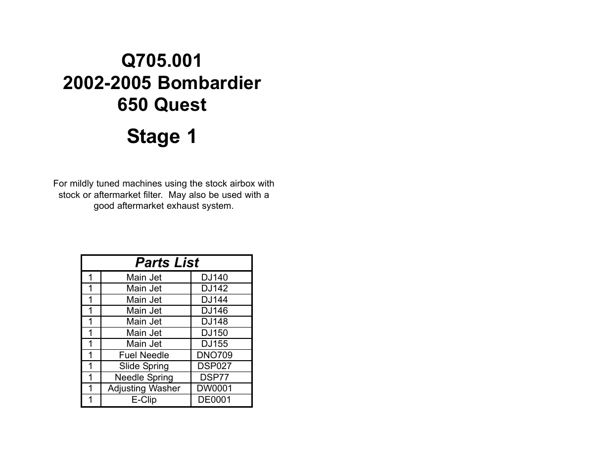 High Lifter DynoJet Jet Kit for Bombardier Quest 650 (02-05) User Manual |  2 pages