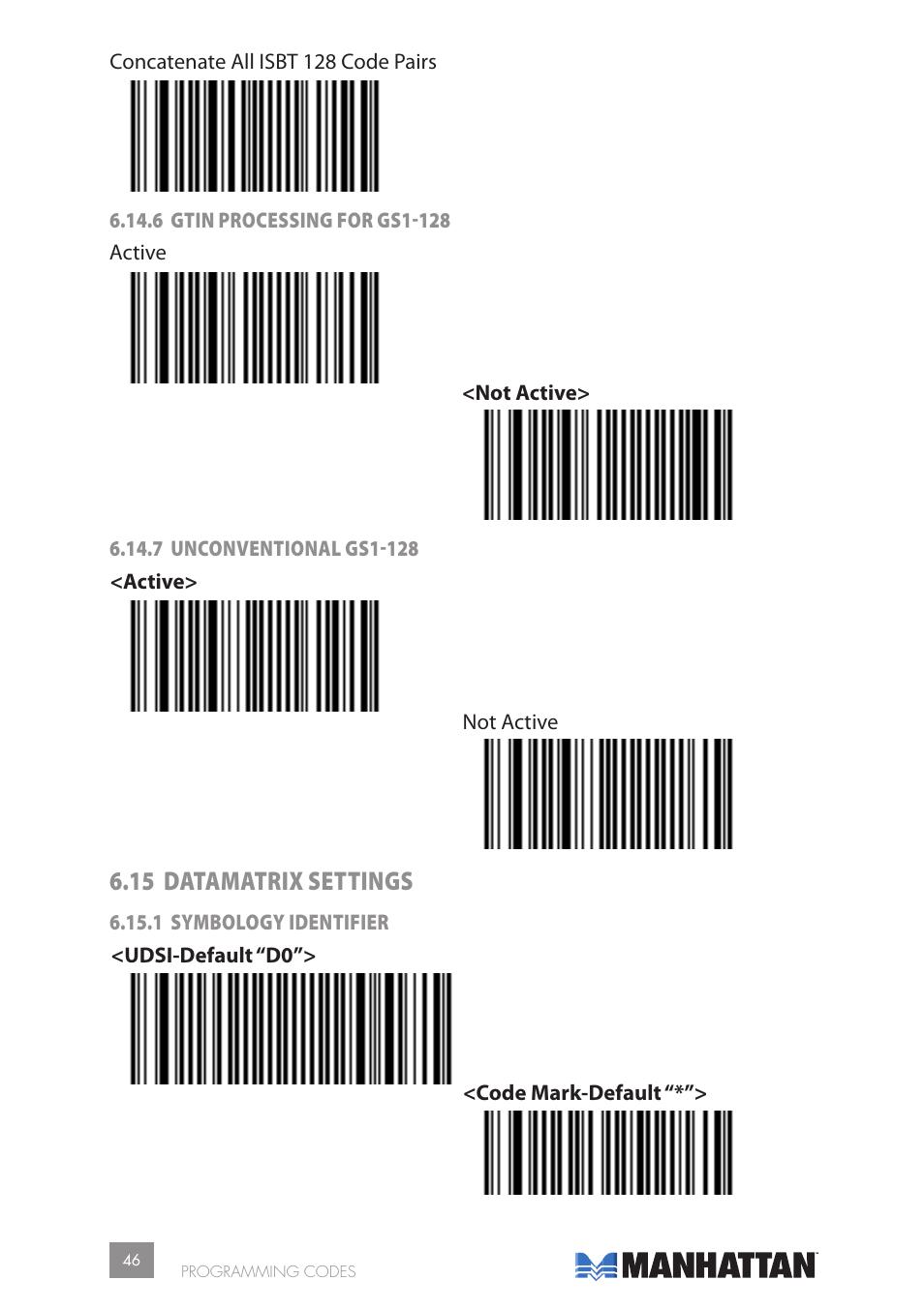 15 datamatrix settings | Manhattan 177603 2D Barcode Scanner