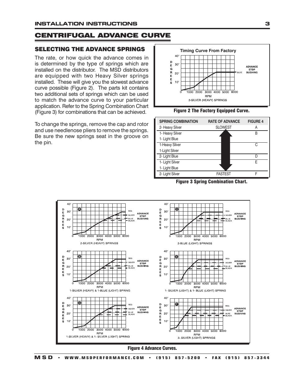 centrifugal advance curve msd 8360 chevy v8 w_internal module Gas Gauge Wiring Diagram